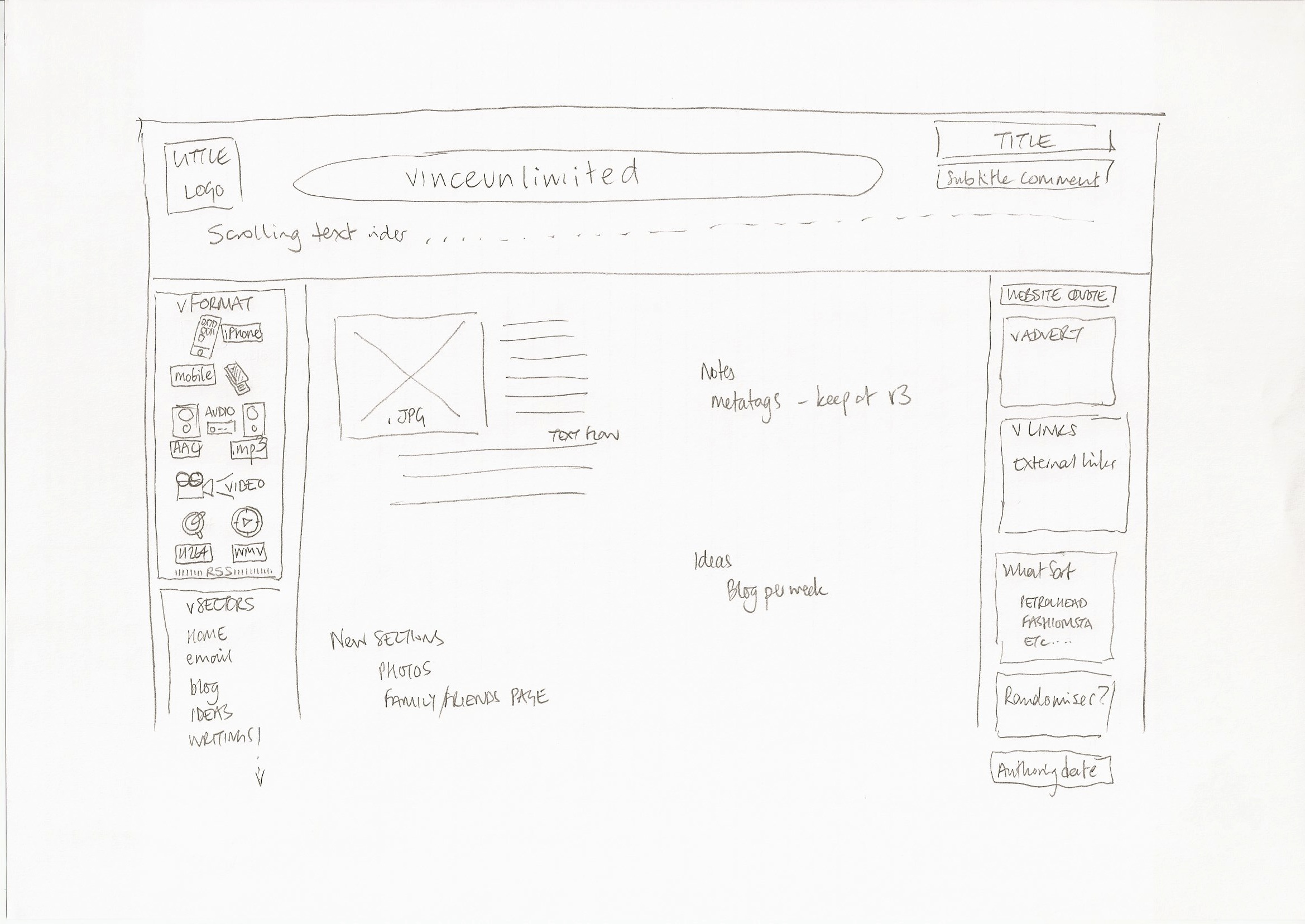 Original sketch laying out version 3 of the vinceunlimited website